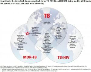 Rus_TB